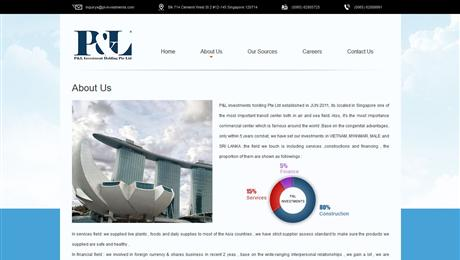 P&L investments Website